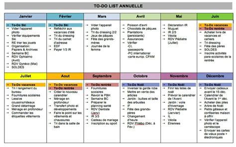 protocole nettoyage bureau modele planning organisation maison ccmr