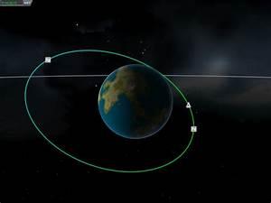 ksp-orbit | The Reticule