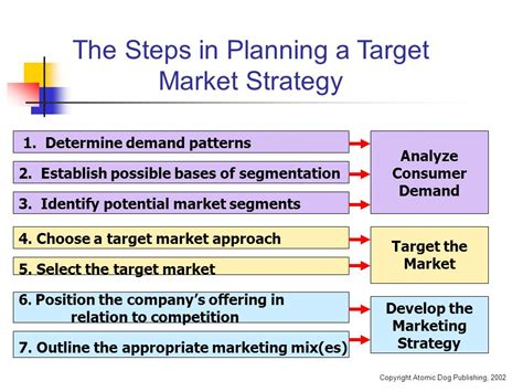 Developing A Target Market Strategy  Ppt Download. Battery Operated Pallet Truck. How To Build A Online Store Website. Alcoholism And Treatment Web Security Gateway. Website Vulnerability Check Fresno Cpa Firms. Fitness Center Membership Software. Online Doctorate Theology Walk In Dental Care. Best Pies In The World Car Insurance Warranty. List Of Stock Brokers In Usa Agie Wire Edm