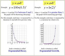 Exponential Growth and Decay Examples