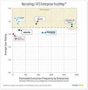 the best recruiting ats software for enterprises With best free ats software