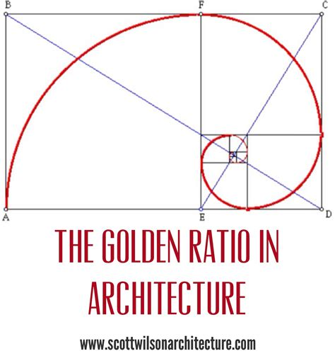 architecture golden ratio the golden ratio in architecture