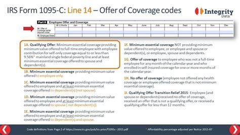 aca code  alert irs clarifies   guidance