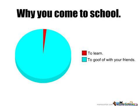 School Sucks Meme - school sucks by nohan meme center