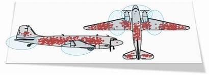Plane Wald Abraham Box Software Memo