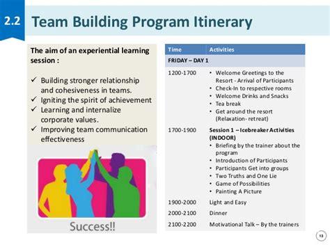experiantial training  team building