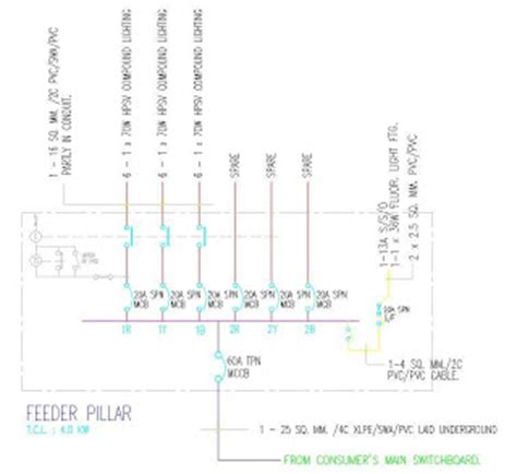 Single Line Diagram Autocad Lt by Electrical Installation Wiring Pictures Feeder Pillar