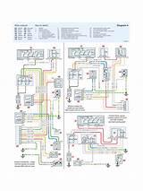 Peugeot 207 Headlight Wiring Diagram