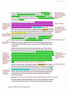 Essay Online list and explain the logical order of presenting different types of essay ccea creative writing controlled assessment how do you write a creative writing piece