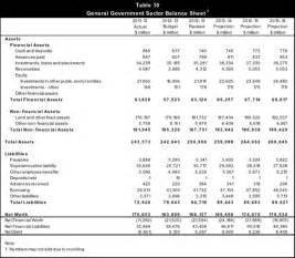 Example Balance Sheet Template
