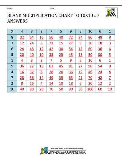 blank multiplication chart