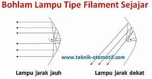 Fungsi Lampu Kepala Dan Fungsi Reflektor Serta Kaca Bias