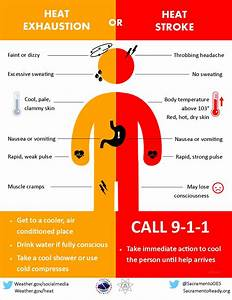 Heat Exhaustion Vs  Heat Stroke