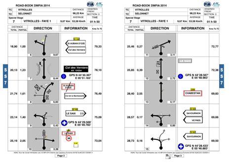 road book 4x4 exemples de road books