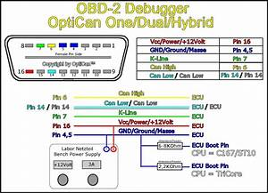 Obd2 Wiring Diagram
