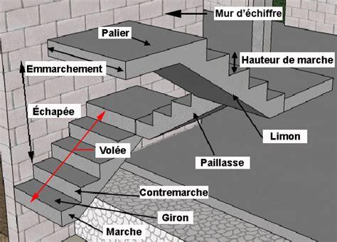 mur d echiffre escalier pagee