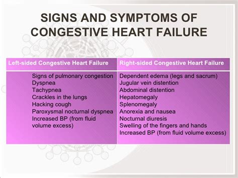 Heart Failure. Raffle Signs. Hygiene Signs Of Stroke. Idsa Ats Signs. Construction Site Signs Of Stroke. Dark Neck Signs. Super Signs. Timing Signs Of Stroke. Behavior Checklist Signs