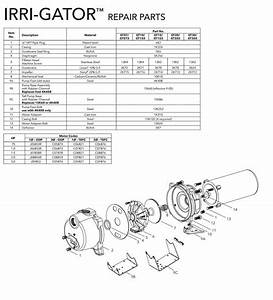 Gallery Of Goulds Pump Wiring Diagram Download