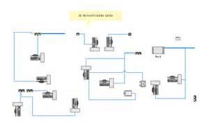 similiar lan network diagram example floor plan keywords and network examples roaming wireless local area network diagram