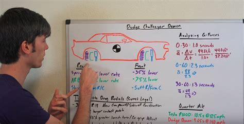 Engineering Explained Drops Dodge Demon Vs. Tesla Model S