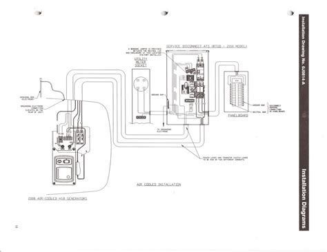 wiring diagram generac generator wiring diagram xp8000e