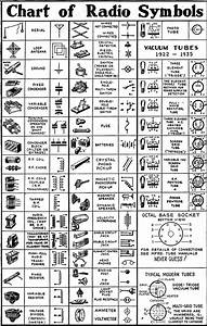 Chart Of Radio Symbols  December 1942 Radio-craft