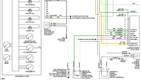 similiar chevy blazer wiring diagram keywords 98 chevy blazer wiring diagram