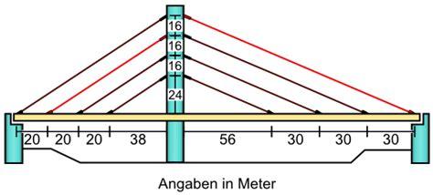 aufgabenfuchs satz des pythagoras