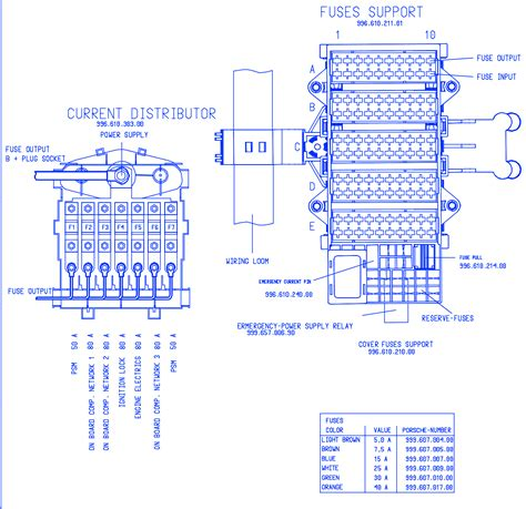 Cayenne Fuse Box Location by Porsche Cayenne 2006 Engine Fuse Box Block Circuit Breaker