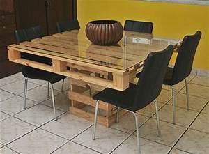 Meuble De Cuisine En Palette : un meuble en palette beaucoup des possibilit es ~ Dode.kayakingforconservation.com Idées de Décoration