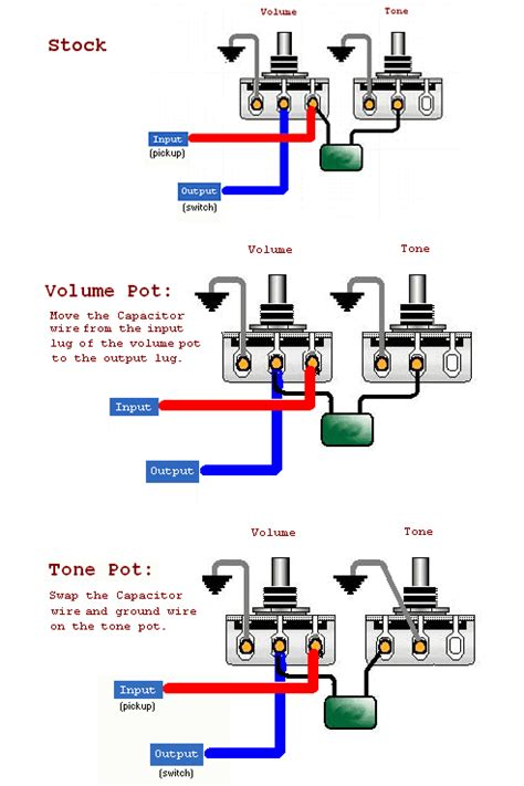 Tone Pot Wiring by Wiring Library Mylespaul