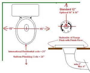 Kitchen Faucet Bridge Bathroom Plumbing Dimensions Bathroom Design Ideas