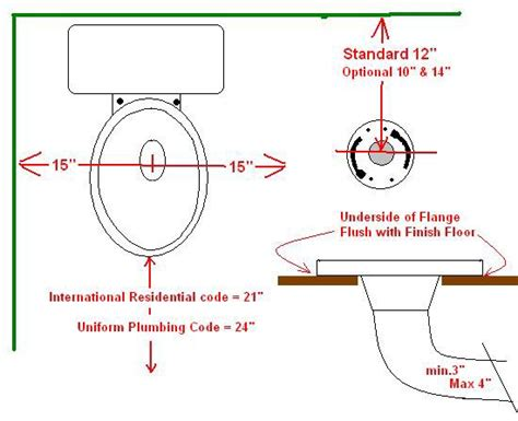 Bathtub Side Water Stopper by Any Alterations Required In Replacing A 2 Piece Toilet