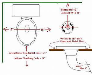 Toilet Rough-in - Ceramic Tile Advice Forums