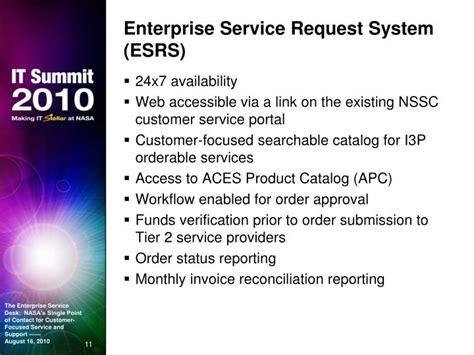 nasa enterprise service desk ppt the enterprise service desk nasa s single point of