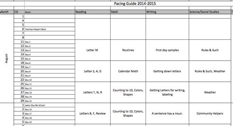 pacing guide template freebielicious pacing guide for planning