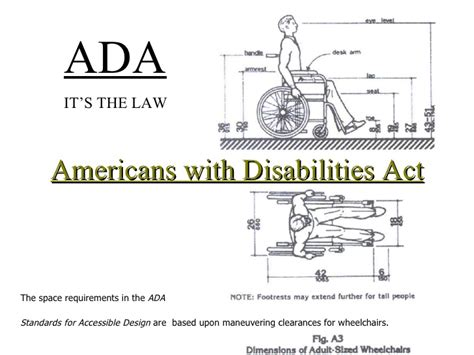 door width for wheelchair ada dimensions fall 2009