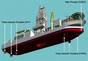 Learn Ship Design  Dp System On Drillship Chikyu  Dynamic