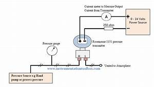 How To Calibrate Your Dp Transmitter Wiring Diagram