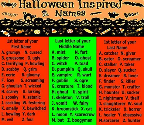 Halloween Monster Names List by Find Your Halloween Name