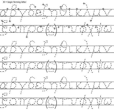 greek letters trace  write homeschoolinghistory