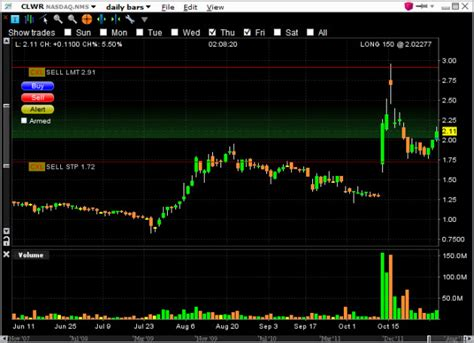 cheapest forex trading platform cheapest stock trading channel forex trading