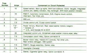 1992 Honda Accord Fuse Box Diagram  U2013 Auto Fuse Box Diagram