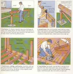 deck building deck building plans free