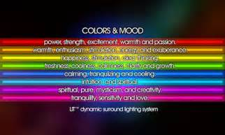Colours Moods how do colors affect moods smart home decorating ideas moods of