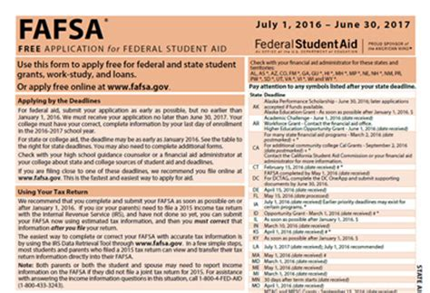 What Does Fafsa Stand For fafsa careertoolkit