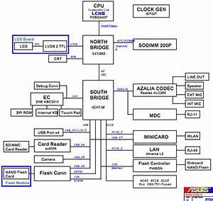 Asus Schematics  U2013 Laptop Schematic