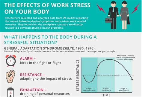 Workplace Stress Charts  Workplace Stress. Debt Settlement Company Kia Dealers In Arizona. Immigration Attorney Tulsa Internet Cable Tv. Online Technical Writing Degree. Free Online School Courses Memeo Auto Backup. Sharepoint Help Desk Ticket System. Industrial Supply Corp Insurance Melbourne Fl. Air War College Distance Learning. Physician Assistant Programs In South Florida