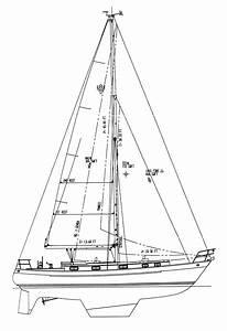 Syzygy Sailing  U00bb The Boat