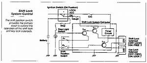 Key Lock Solenoid Control